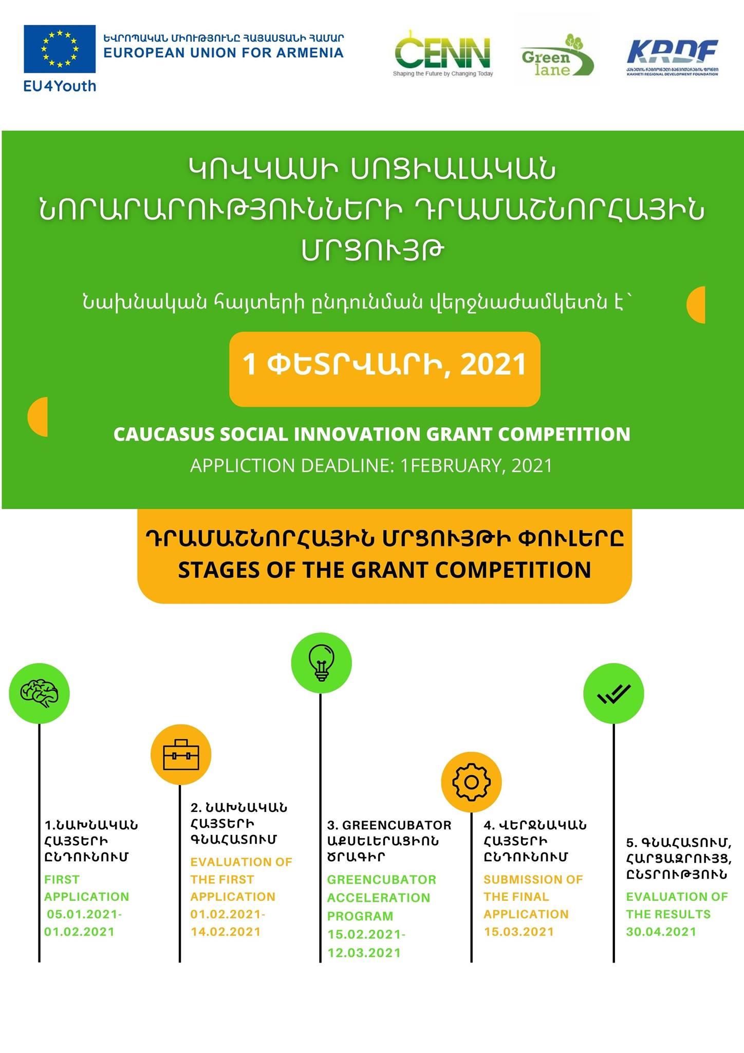 Կովկասի սոցիալական նորարարությունների դրամաշնորհային մրցույթ